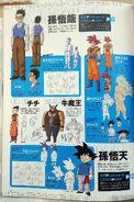 Dragon-Ball-Super-Start-Guide-16