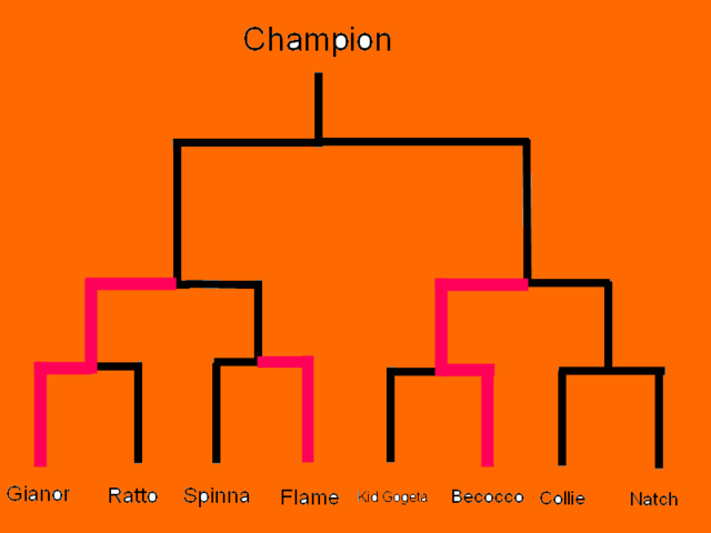 File:Tournament Bracket 5.png