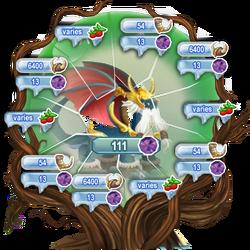 Odin quest tree