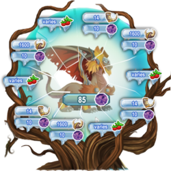 Thor quest tree