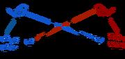 800px-Gene flow final