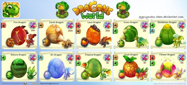 File:Dragons World Eggs 1-8 by gypsynuku-chan deviantart.jpg