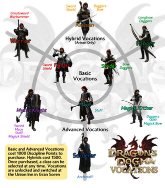 DD vocations chart