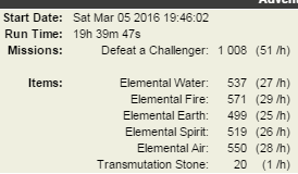 998-1002 Defeat a Challenger Tyche