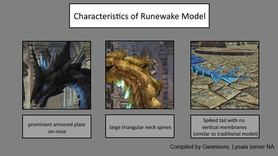 Dragon model characteristics runewake