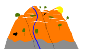 Glittergold Mountains