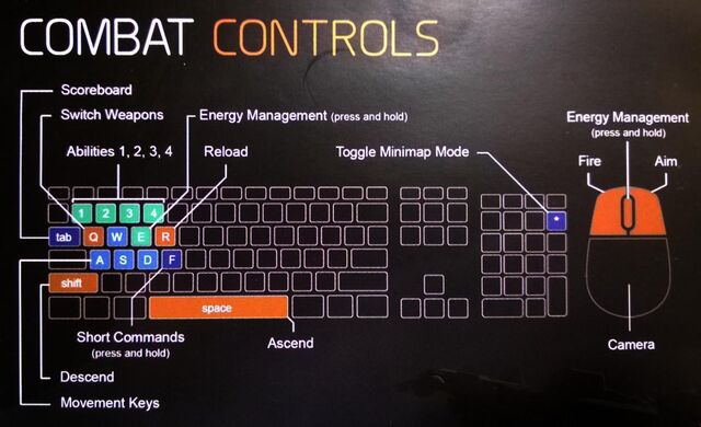 File:Dreadnought-combat-controls.jpg
