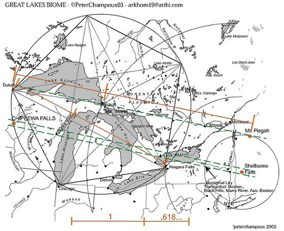 how to find ley lines