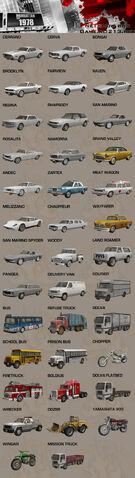 File:Vehicles List 1 a.jpg