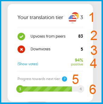 File:DL Immersion Translator Tiers sections numbered.png