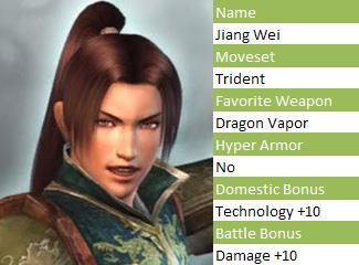 JiangWei