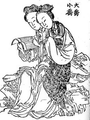 File:Two Qiaos Illustration.png