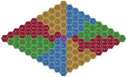 Diamond Skill Diagram - Eightway (SW4-II)