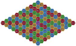 Diamond Skill Diagram - Mixed (SW4-II)