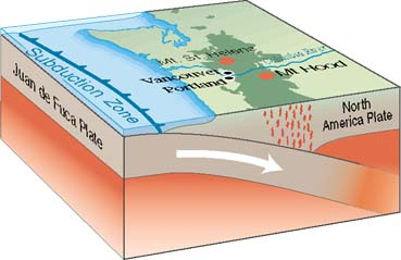 File:Subduction.jpg