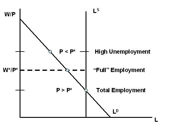 File:Labor market.JPG