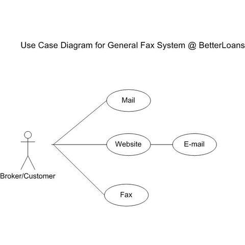 File:Use Case 1.jpg
