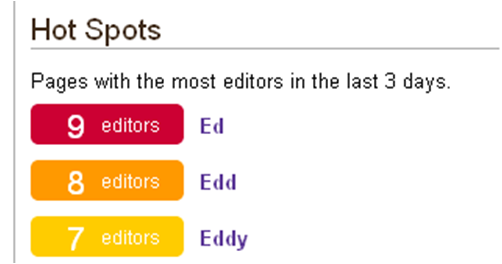 File:Ed, Edd n Eddy Hot Spots.png