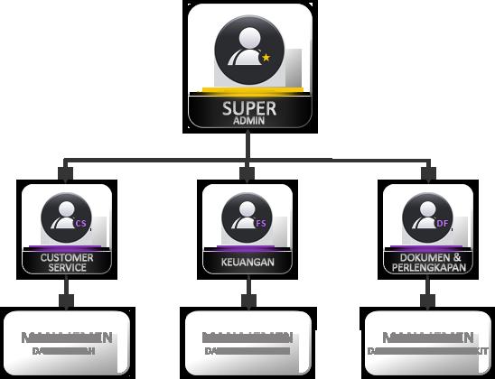 File:Konsep pengguna.png