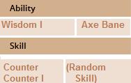 Beira Skills