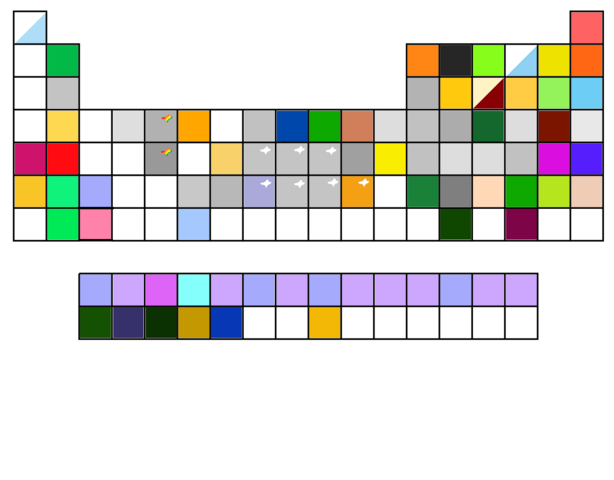 File:Color chart.png