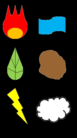 File:The Elements.png