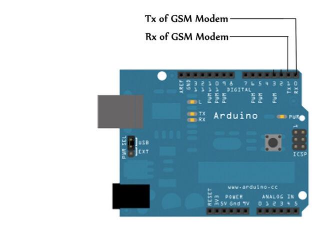 File:Arduino gsm.jpg
