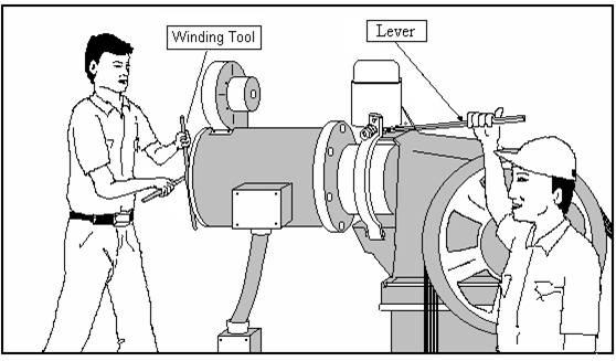 File:Open-Brake-1.jpg
