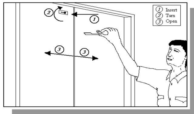 File:Open-door-with-key1.jpg