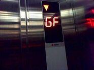 Sigma indicator Hotel Anggrek BDG