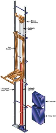 Grid Tie Solar Power Systems also DDC1E71FB98386B1C1257A130053B2F3 additionally Home Wiring Layout likewise NaturalGas further Sacrificial Anodes. on residential electric diagram
