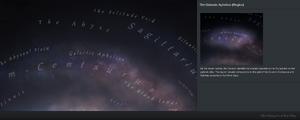 Galactic-Aphelion-Region