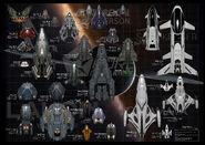 ED Ship Size