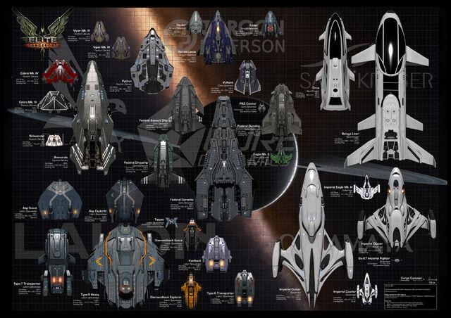 File:ED Ship Size.jpg