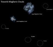 Galaxies Magellanic Clouds