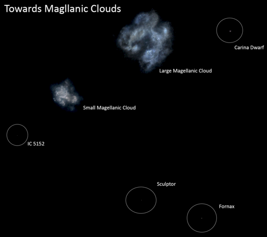 File:Galaxies Magellanic Clouds.png