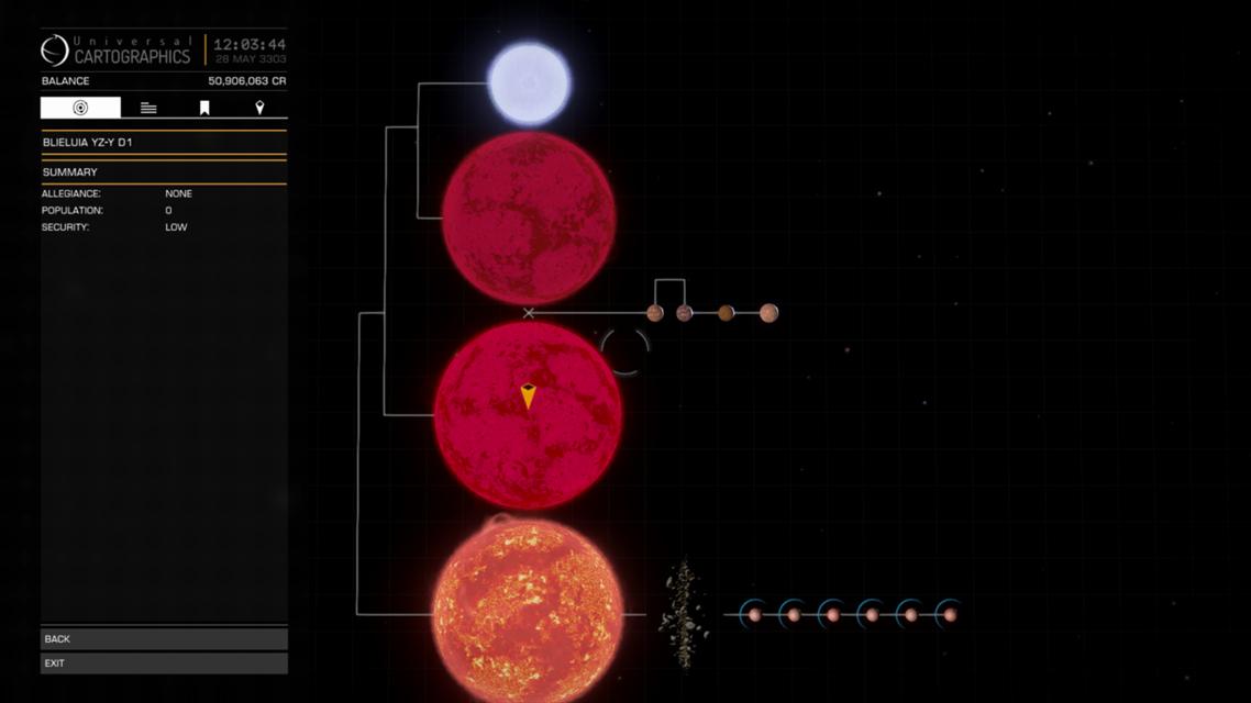 BLIELUIA system