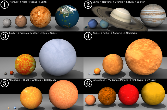 File:Comparison of planets and stars.png