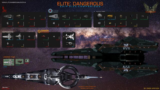 File:ED Ship Size Comparison.jpg