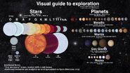 Explorer Infographic 000 ElDubardo