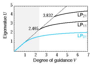 File:Degree of Guidance.jpg