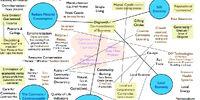Emerging economy Wiki