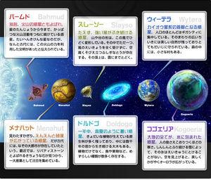 File:KaioSystem.jpg