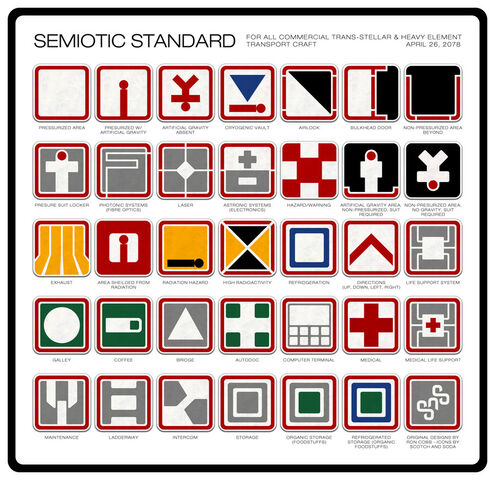File:Alien semiotic standard icons by scotch and soda-d351v1c.jpg