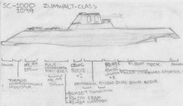 File:Zumwalt profile.jpg