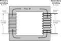 400px-Single-phase transformer.png