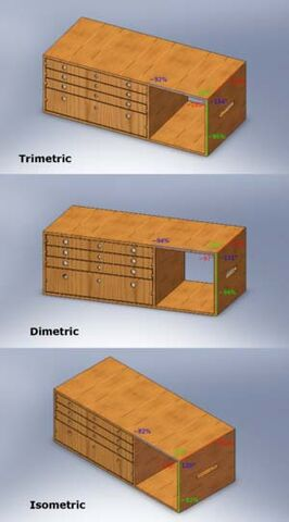 File:Axonometric projections.jpg