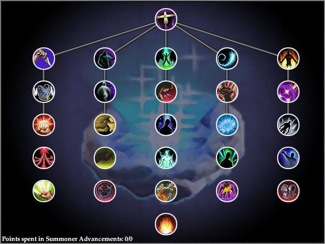 Summoner AA Tree