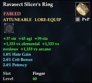 Ravasect Slicer's Ring