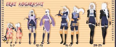 Erai kogarashi reference by freecreator-d6foikq